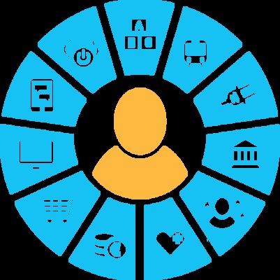 Profilbild för Återanvändning av hälsodata: Behåll kontroll och riskminimera med din MyData Operator