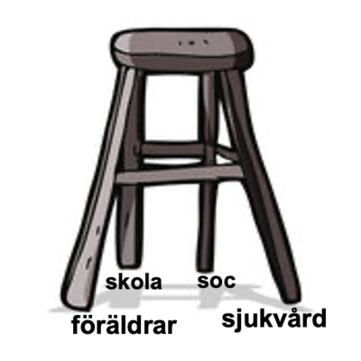 Profilbild för Användarperspektiv på SIP-samverkan