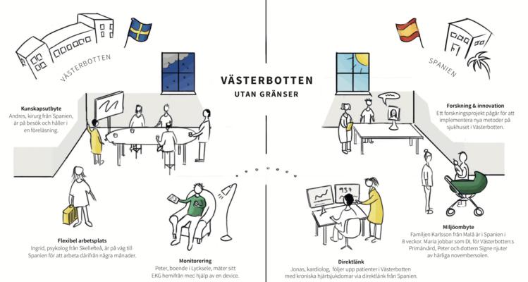Profilbild för Västerbotten utan gränser